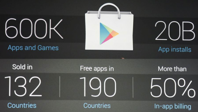 1340867268_google-play-stats.png
