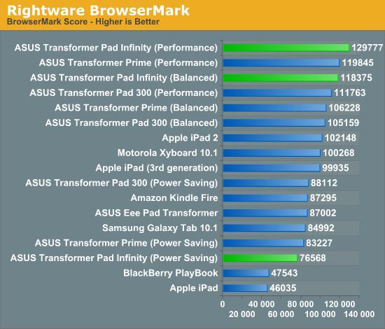 1340902811_browsermark.png