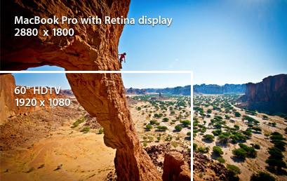 1340964354_retinaonescreen.jpg