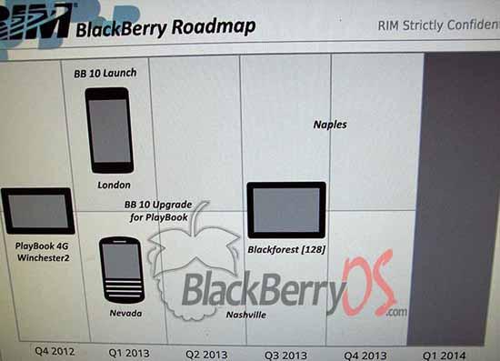 1341321607_bb-10-roadmap.jpg