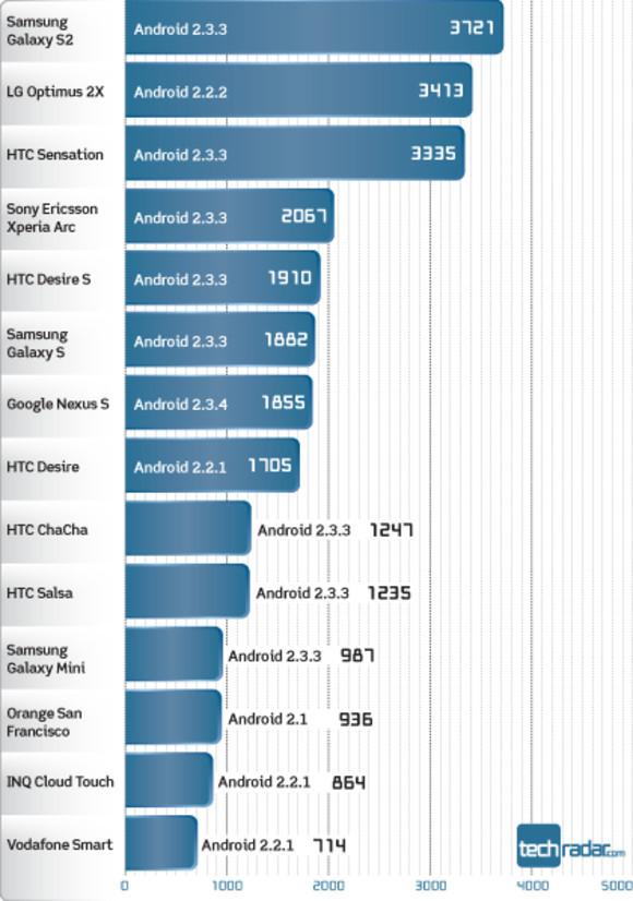1341615830_benchmark-580-90.jpg