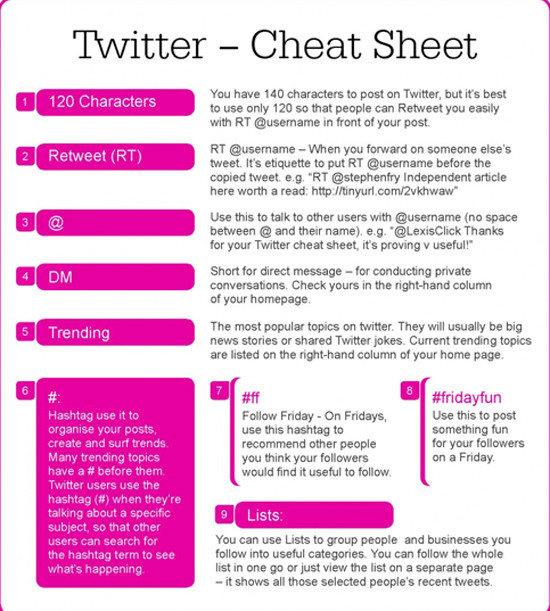 1341929518_social-media-cheatsheets-081.jpg