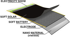 1344500906_soft-solar-battery-layers.jpg
