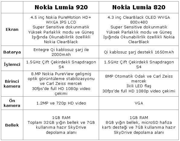 1347002935_lumia.jpg