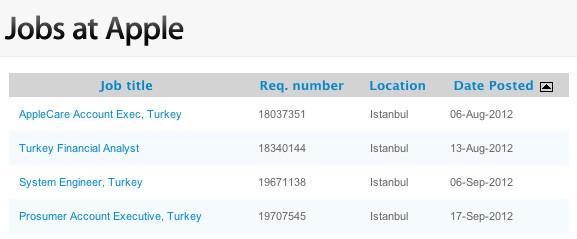 1348494658_jobs-at-apple-istanbul.jpg