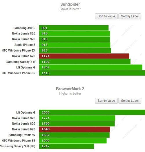 1356808965_nokia-lumia-620-001.jpg