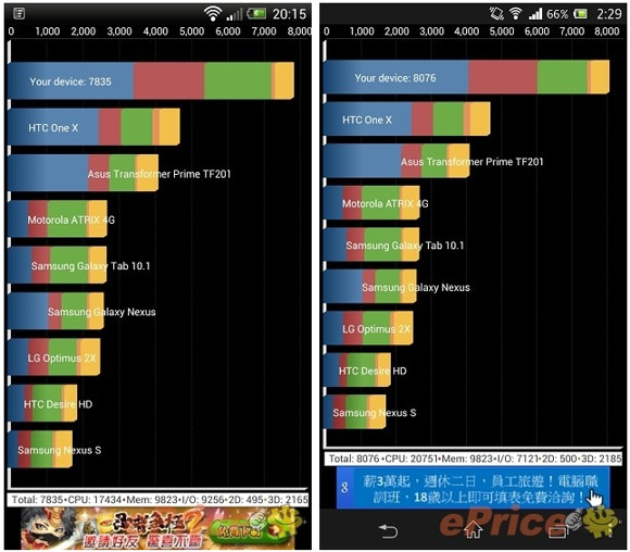 1360395919_htc-butterfly-vs-sony-xperia-z-benchmark.jpg