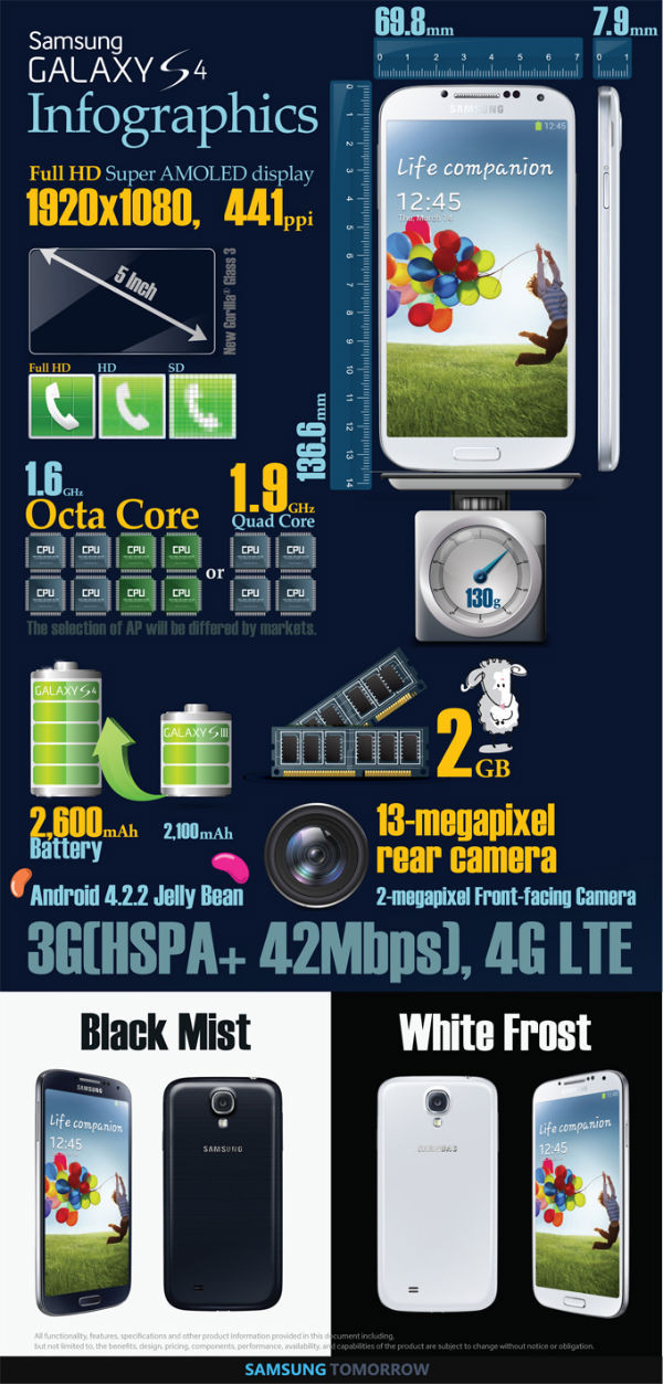 1363417379_galaxy-s4-infographic-1.jpg