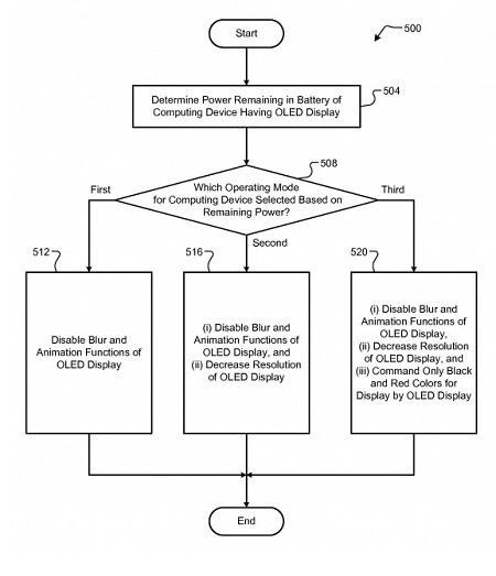 1364884852_google-patent.jpg