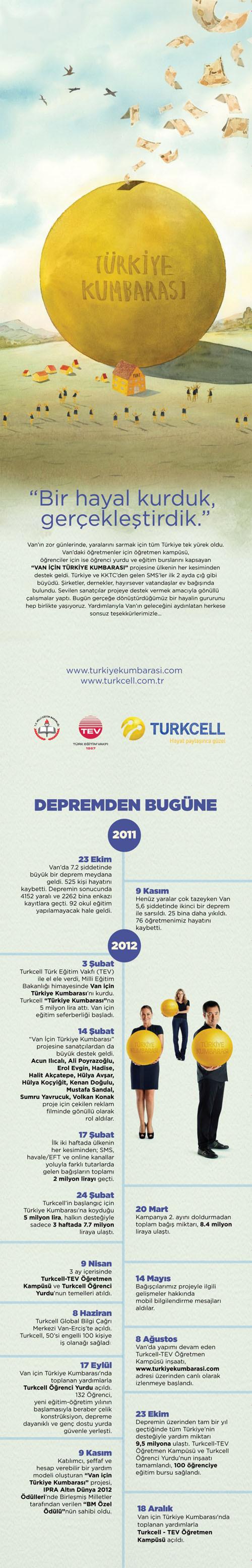 1365152394_depremden-bugune-infografik.jpg