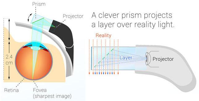 1366906847_google-glass-projector-display.jpg