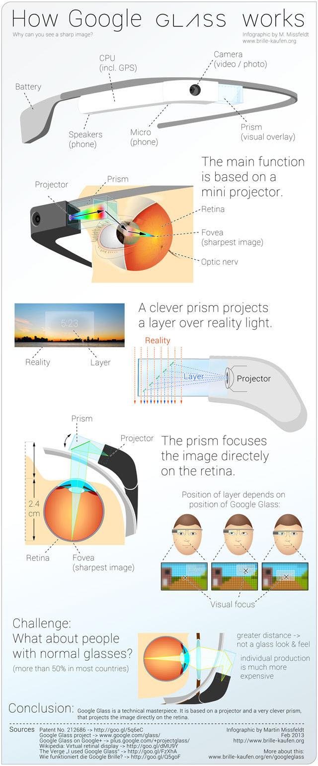 1366907050_google-glass-infographic.jpg