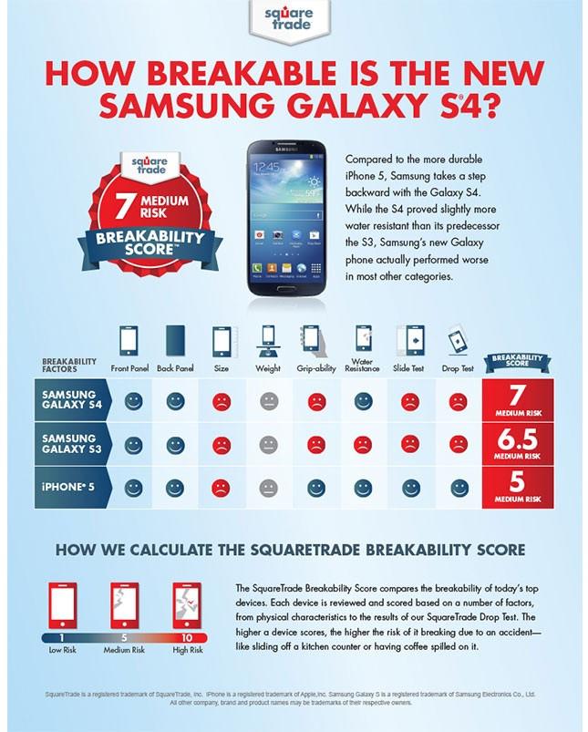 1367384096_squaretrade-gs4-infographic.jpg