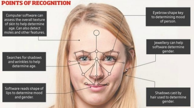 1370762368_facial-recognition.jpg