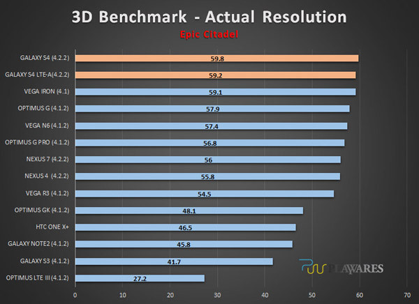 1372872073_3d-benchmark-6.jpg