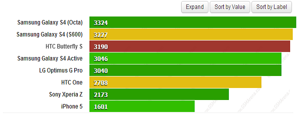 1373208062_geekbench-2.png