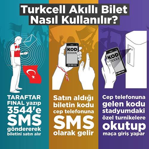 1373627539_turkcell-akilli-bilet.jpg