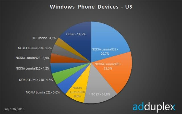 1373797588_us-wp-devices.jpg