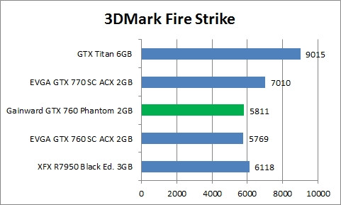1374371478_markfirestrike.jpg