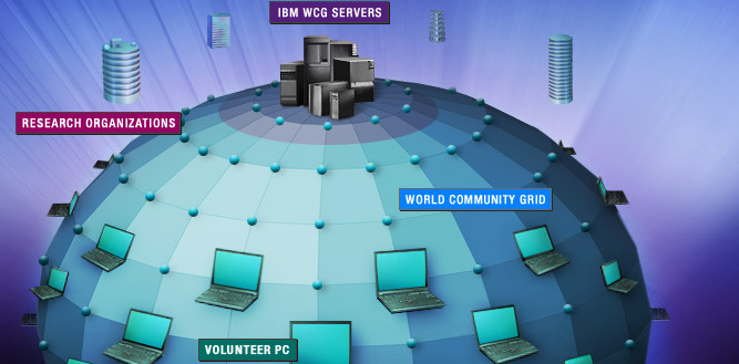1376295878_world-community-grid.jpg