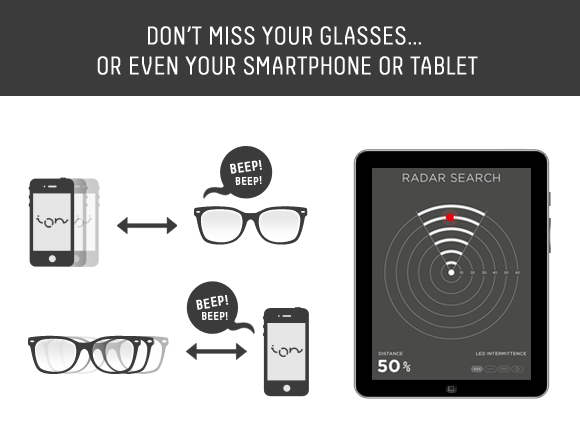 1380550548_ion-smart-glasses-keep-you-up-to-date-with-your-phone-control-your-devices-ask-for-your-money-4.jpg