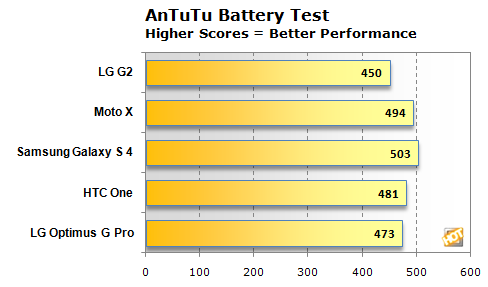 1382711603_lg-g2-battery-2.png