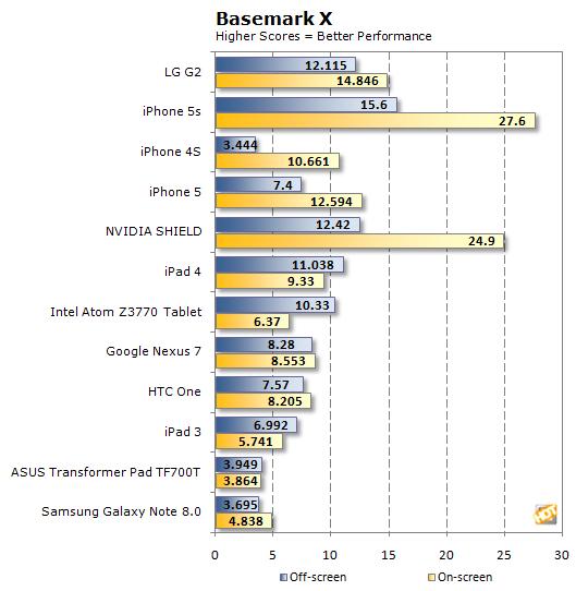 1382711755_lg-g2-basemarkx-chart.png