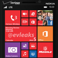 1385837229_image-shows-nokia-lumia-929-in-white-leak-reveals-battery-size-and-possible-launch-period.jpg