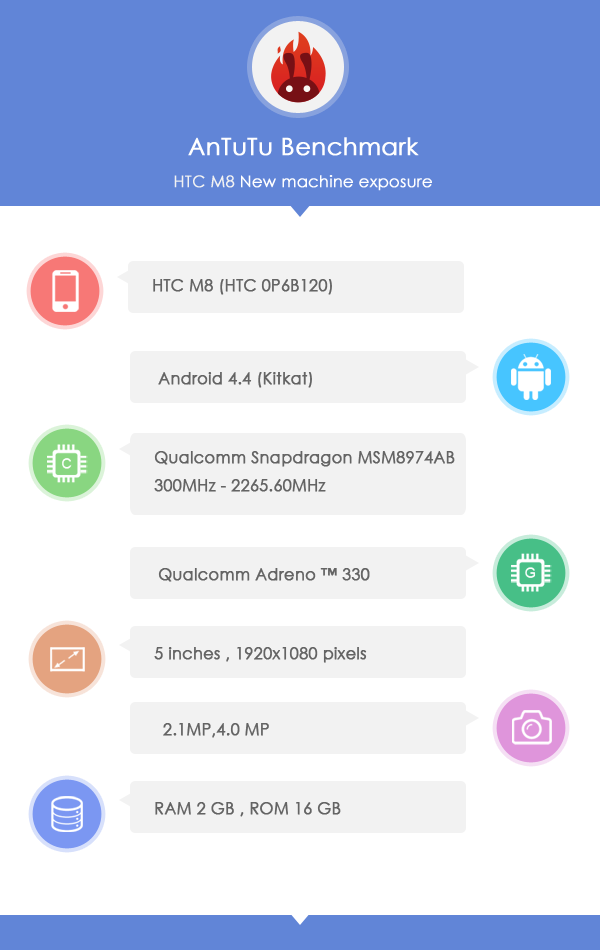 1386921061_htc-m8-specs.png