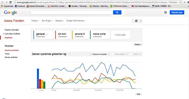 1388148956_google-arama-trendleri-1.jpg