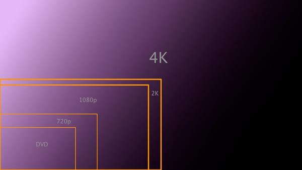 1390939982_4k-hdtv-relative-sizes.png