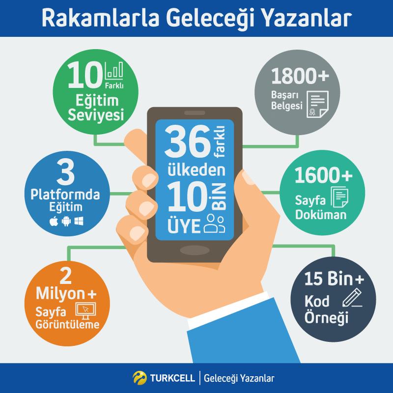 1391172157_gy-infografikv3-jpg.png
