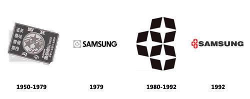1396254918_samsung-logo-evolution-1.jpg