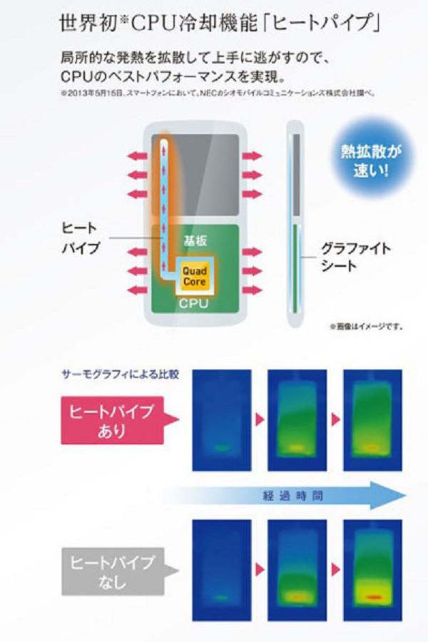 1397051502_nec-smartphone-liquid-cooling.jpg