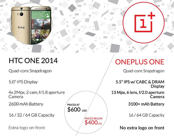 1397377047_htc-one-vs-oneplus-one.jpg
