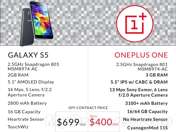 1397553834_specs-and-price-comparison-with-the-galaxy-s5.jpg