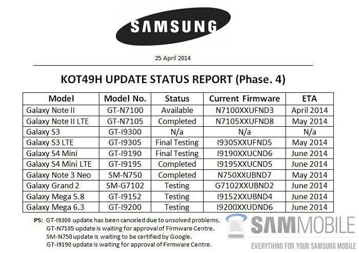 1399525543_kitkat-update-status-1.jpg