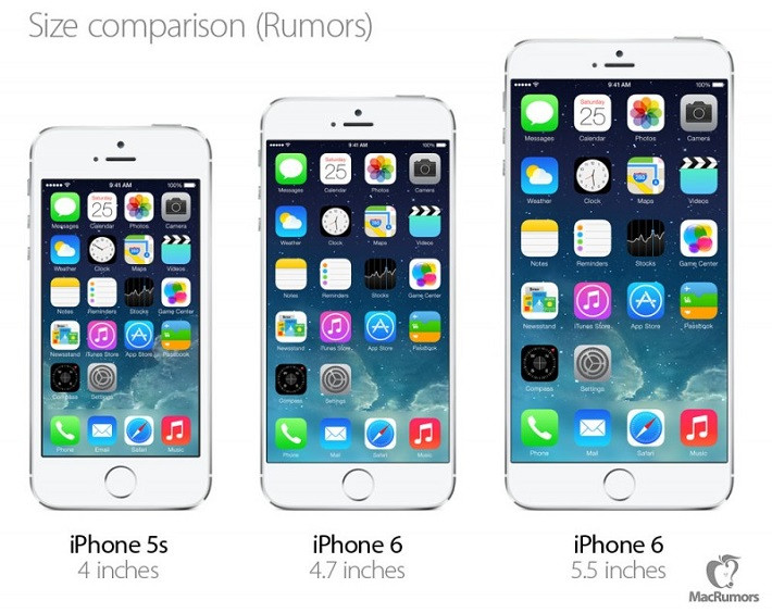 1400076892_iphone6-sizes-800x636.jpg