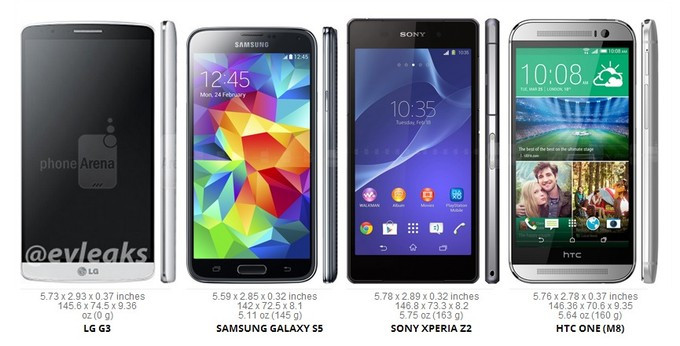 1400683952_lg-g3-size-compare-new-1.jpg