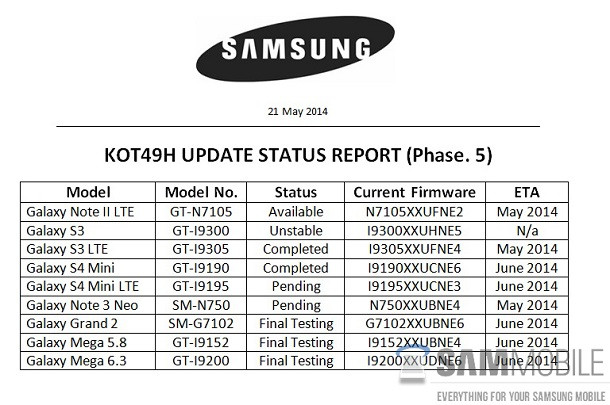 1401196760_samsung-older-galaxy-phones-android-kitkat-update.jpg
