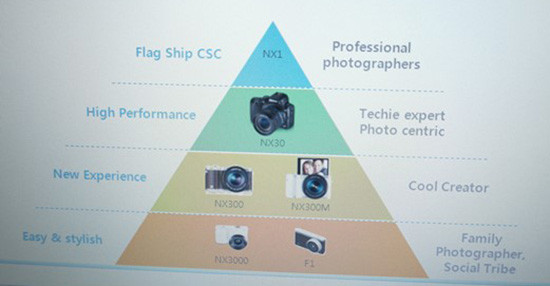 1401252030_samsung-nx1-mirrorless-camera.jpg