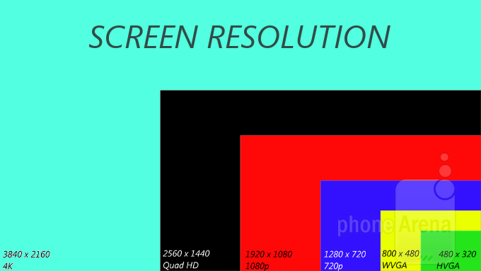 1401335181_screen-resolutions3.png