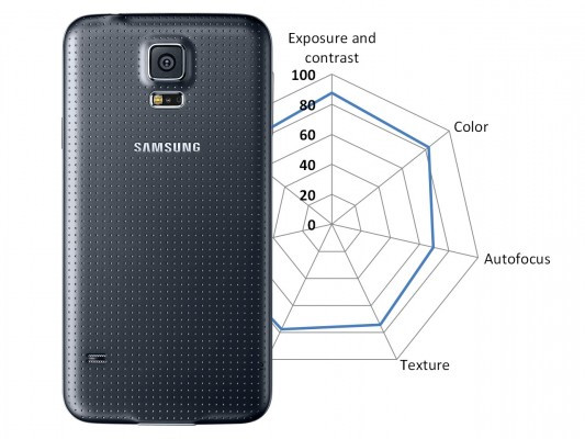 1402990266_samsung-galaxy-s5-e1402920359509.jpg