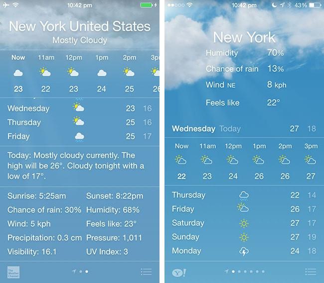 1403518601_ios-8-weather.jpg