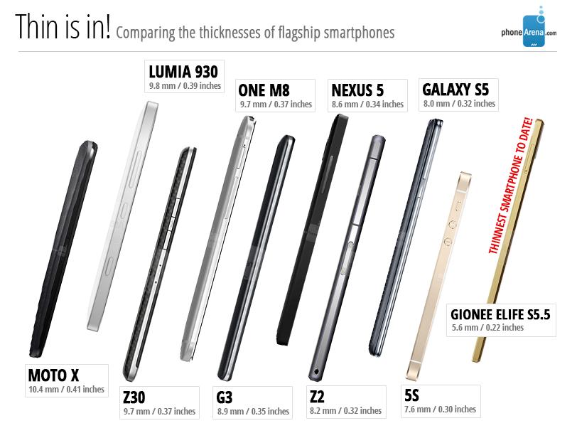1406751560_flagship-smartphones-compared.jpg