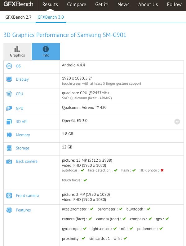 1406841961_samsung-galaxy-s5-sm-g901-benchmark-gfxbench-1.png