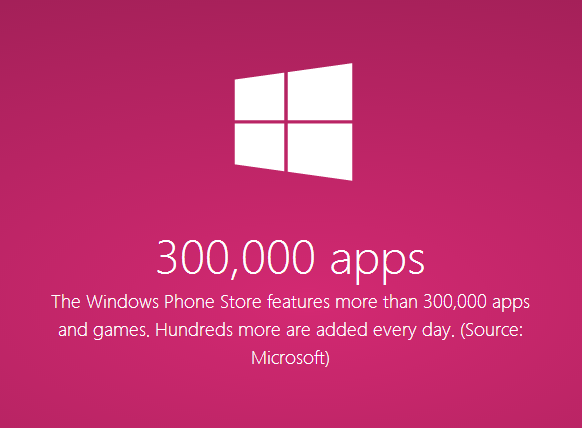 1407478651_microsoft-windows-phone-store-numbers-01-300000-apps.png