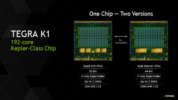 1407831324_denver-hot-chips-tk1.png