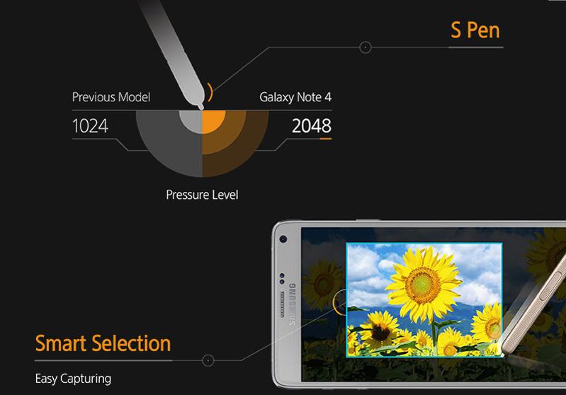 1410791610_samsung-galaxy-note-4-infographic-3.jpg