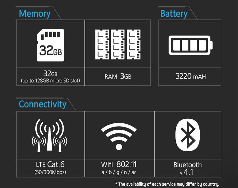 1410791644_samsung-galaxy-note-4-infographic-7.jpg